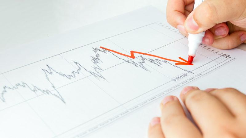Rückläufiges Unternehmenswachstum